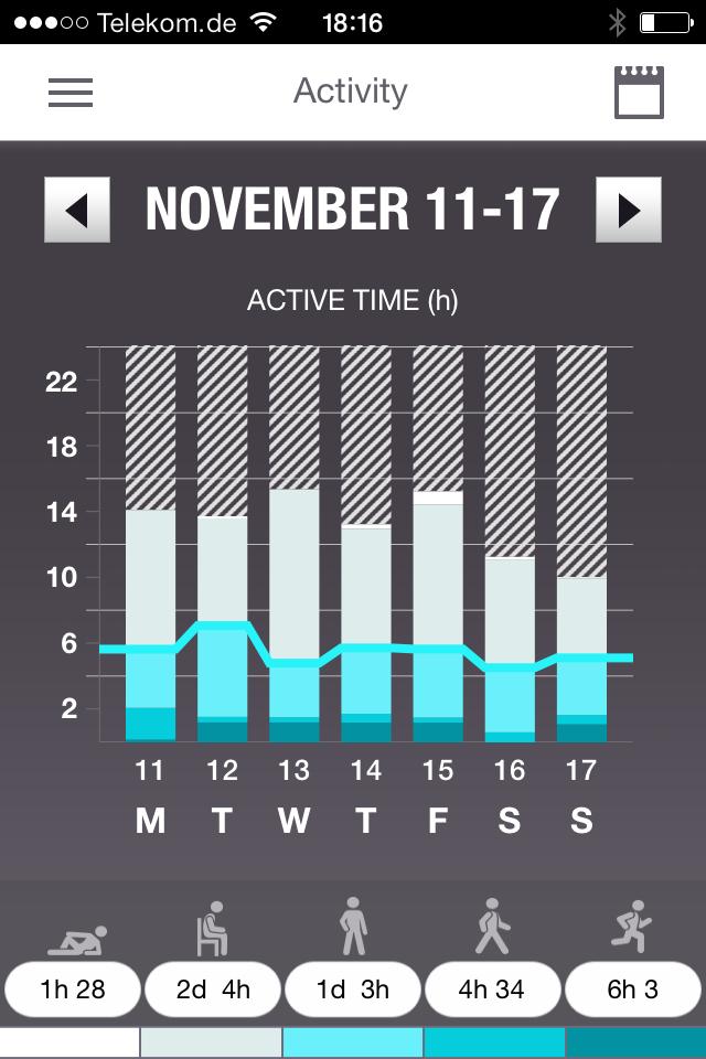 Polar Flow App Activity wochenansicht